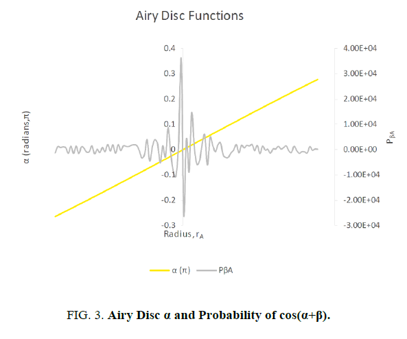 space-exploration-Airy-Disc-Probability