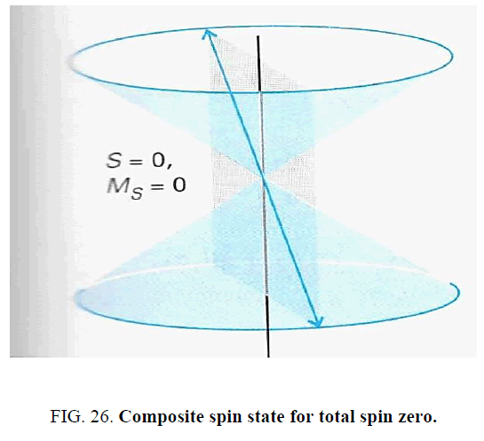 space-exploration-Composite-spin-zero