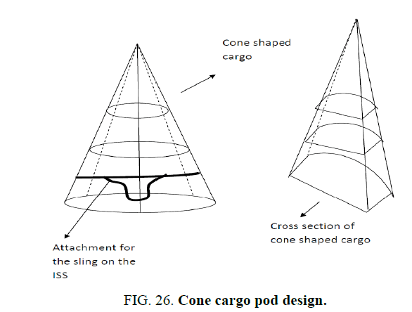 space-exploration-Cone-cargo