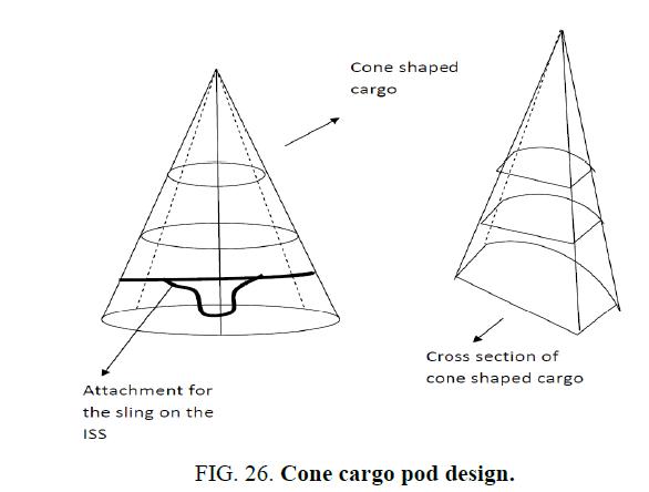 space-exploration-Cone-cargo