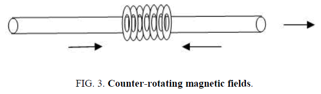 space-exploration-Counter-rotating