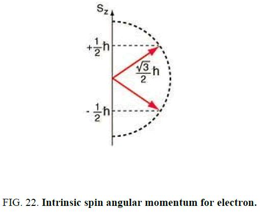 space-exploration-Intrinsic-angular-electron