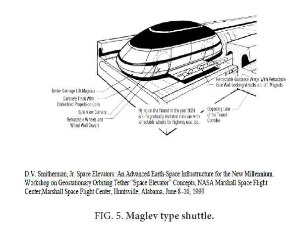 space-exploration-Maglev-type
