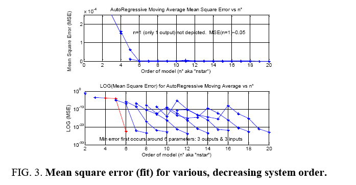 space-exploration-Mean-square-error