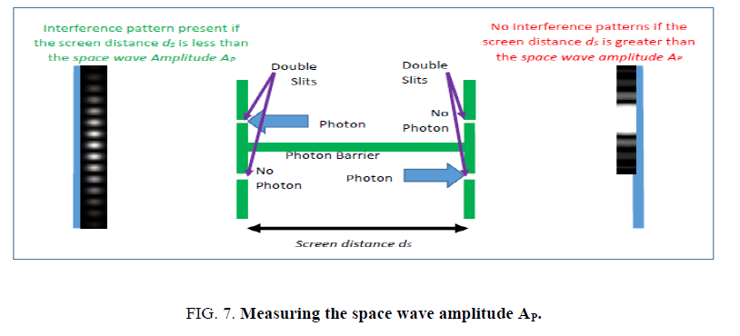space-exploration-Measuring-space-wave-amplitude
