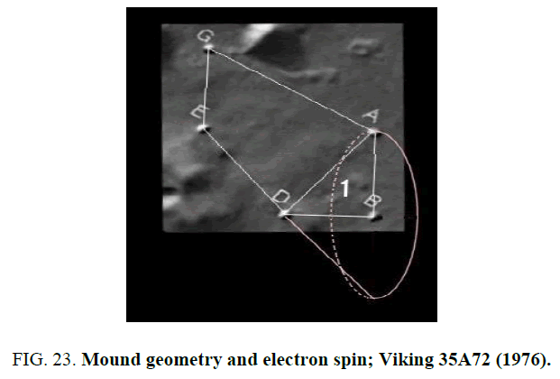 space-exploration-Mound-geometry-electron