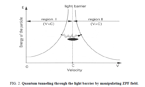 space-exploration-Quantum-tunneling-light-barrier
