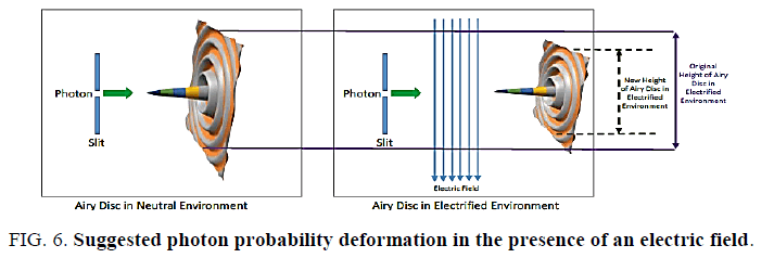 space-exploration-Suggested-photon-probability-deformation