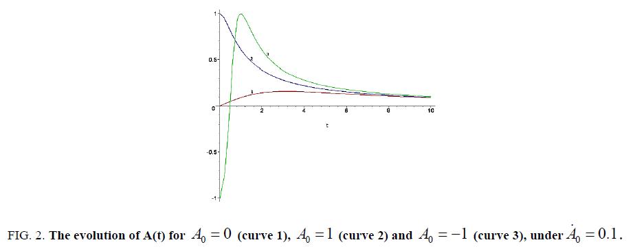 space-exploration-The-evolution-curve