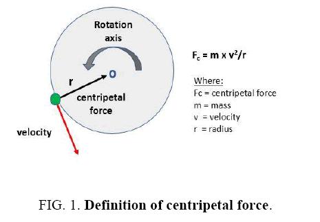 space-exploration-centripetal-force