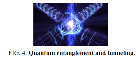 space-exploration-entanglement-tunneling