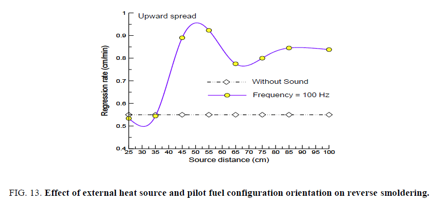 space-exploration-external-heat-source-pilot-fuel-configuratio