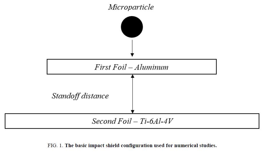 space-exploration-numerical-studies