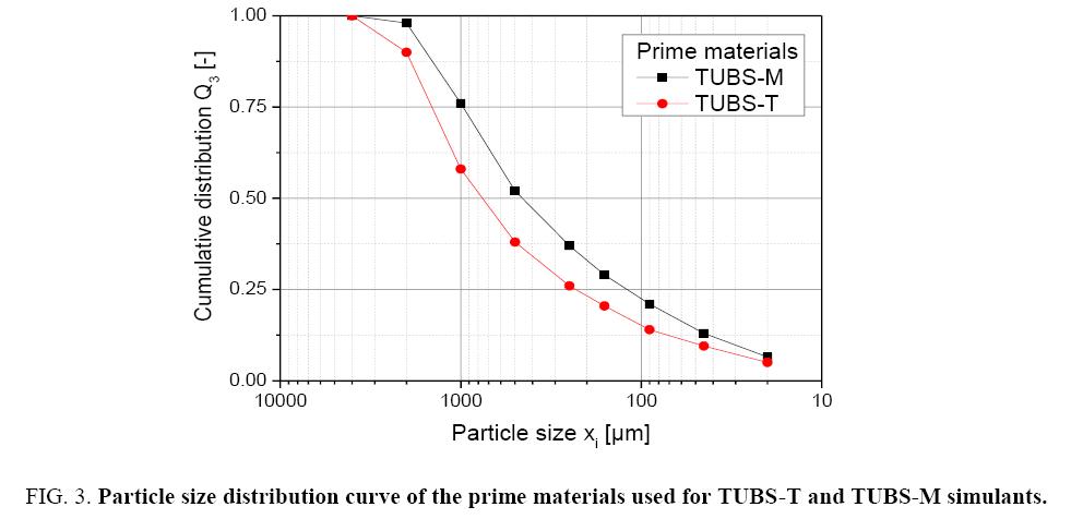 space-exploration-prime-materials