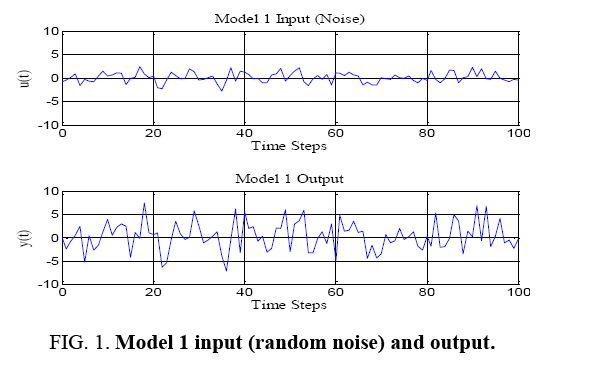 space-exploration-random-noise