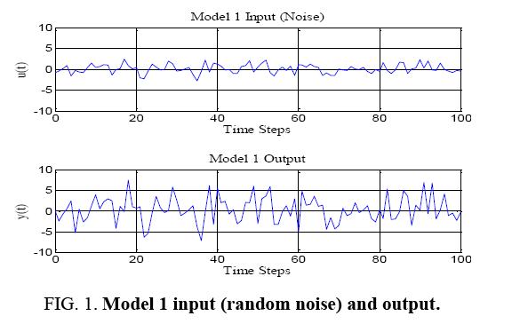space-exploration-random-noise