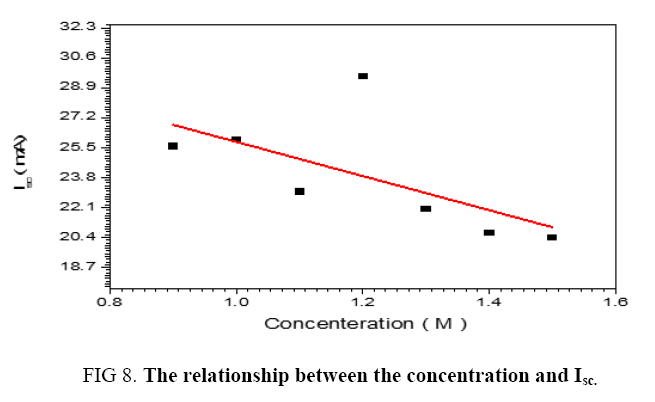 space-exploration-relationship-concentration