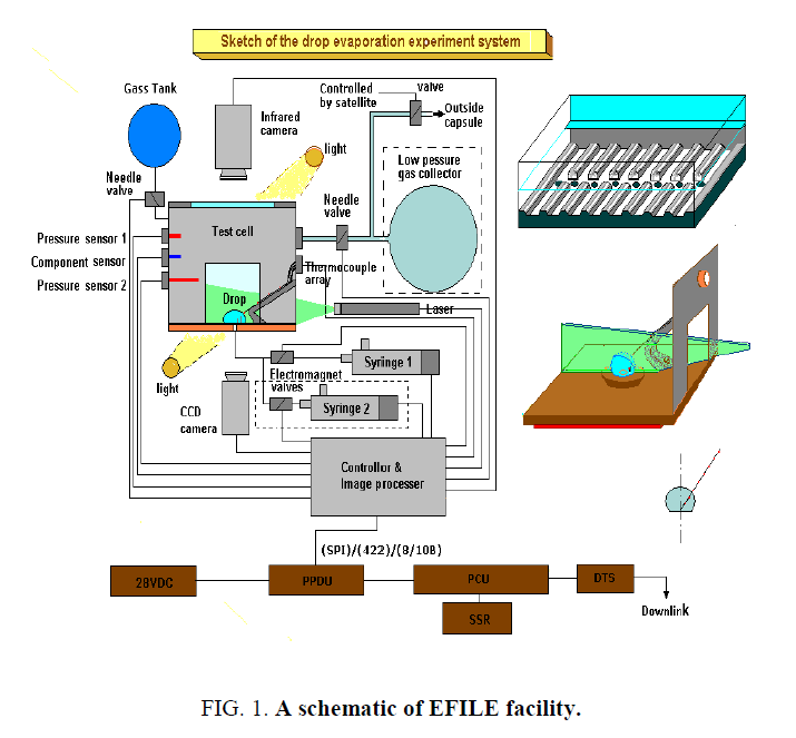 space-exploration-schematic-EFILE-facility