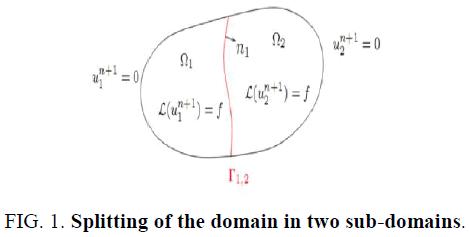 space-exploration-sub-domains